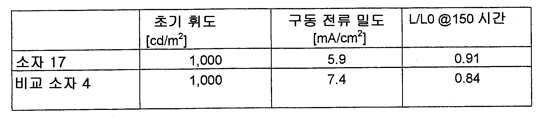 Figure 112010002231902-pat00180