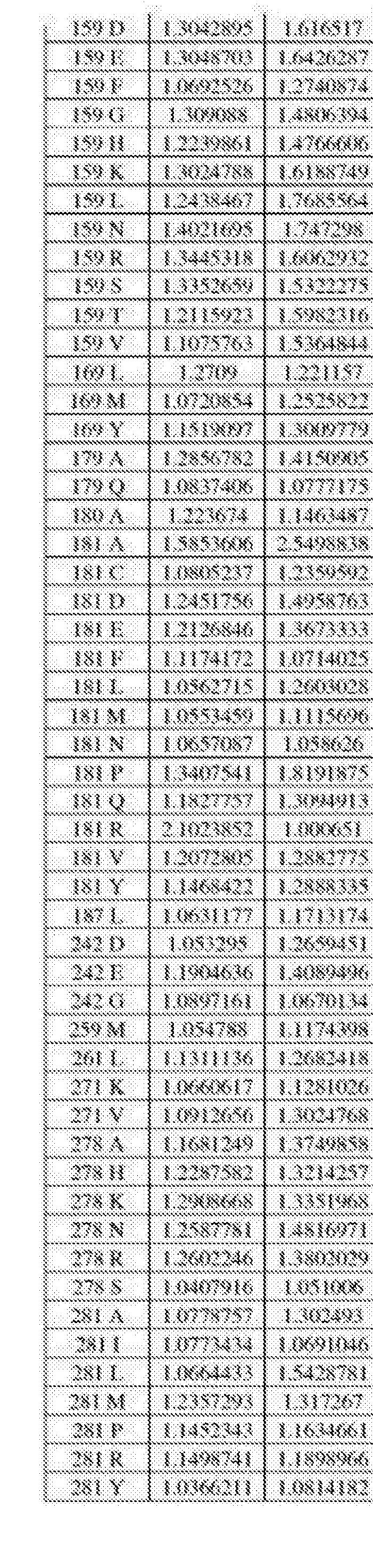 Figure CN105483099AD01071