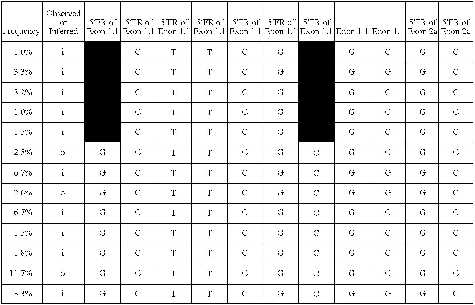 Figure US07485711-20090203-C00009