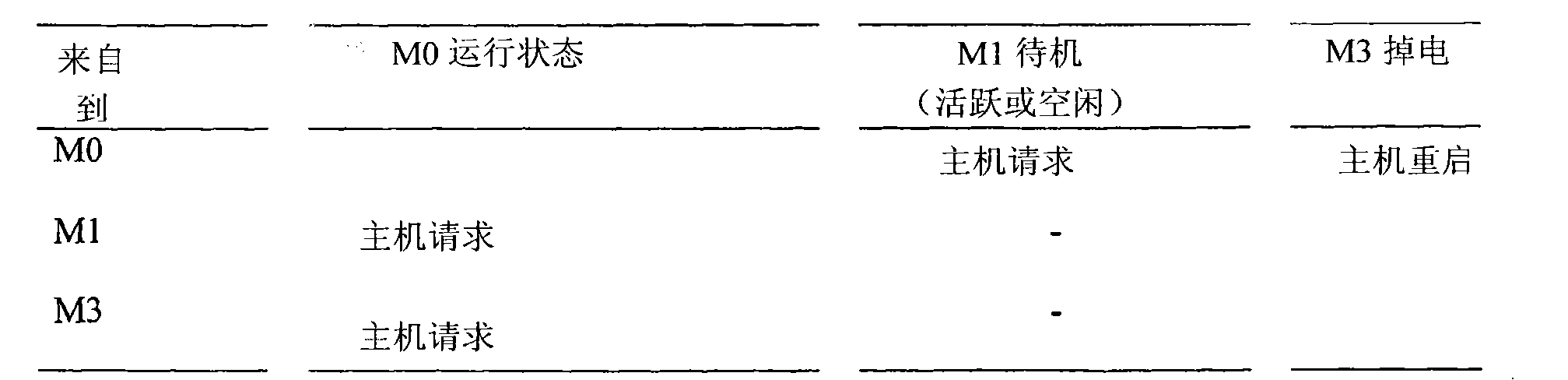 Figure CN102098193BD00142