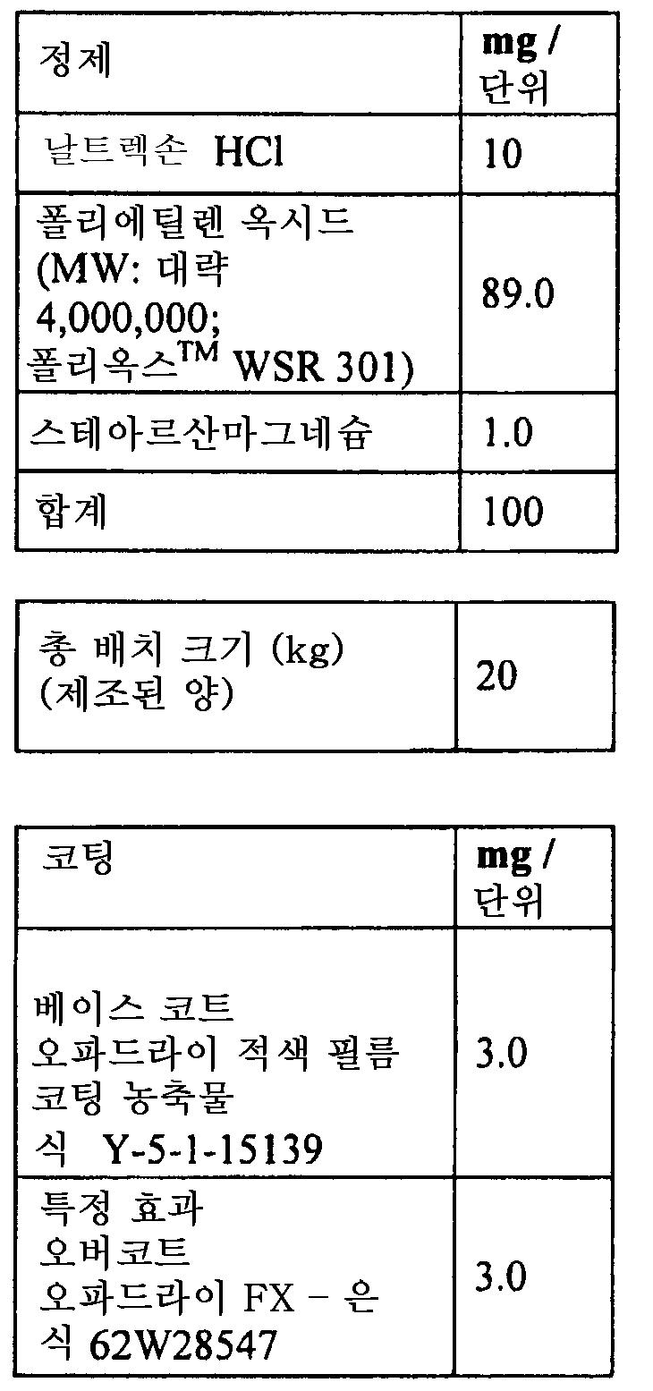 Figure pat00021