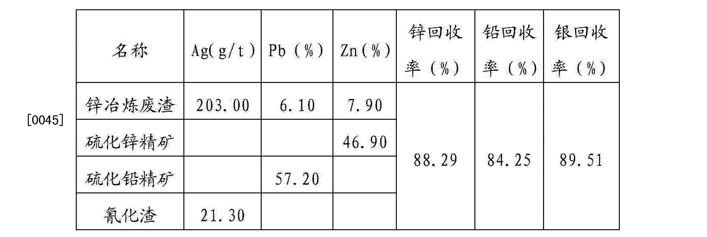 Figure CN102719675BD00071