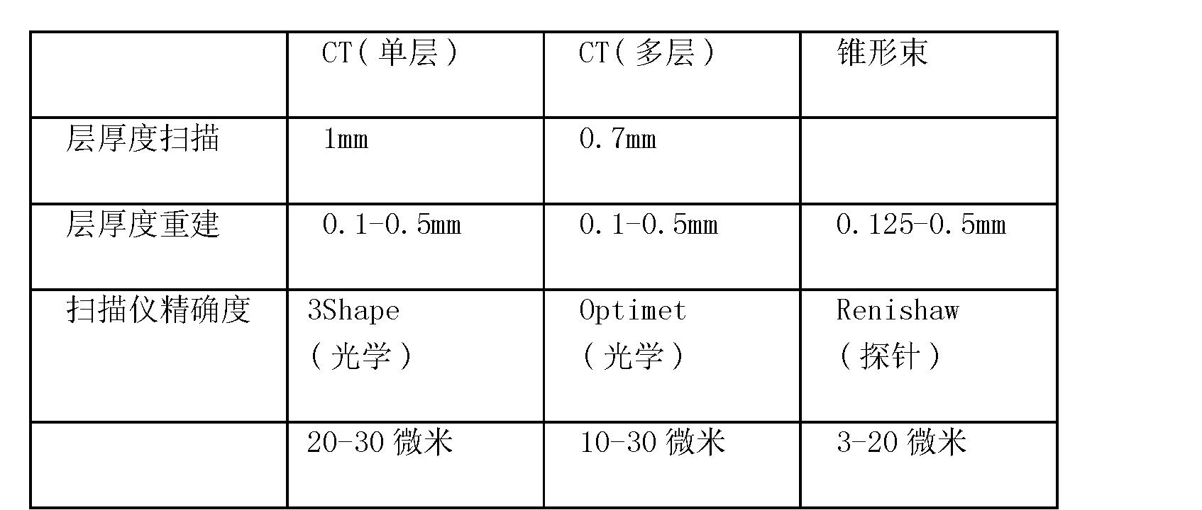 Figure CN101578076BD00101