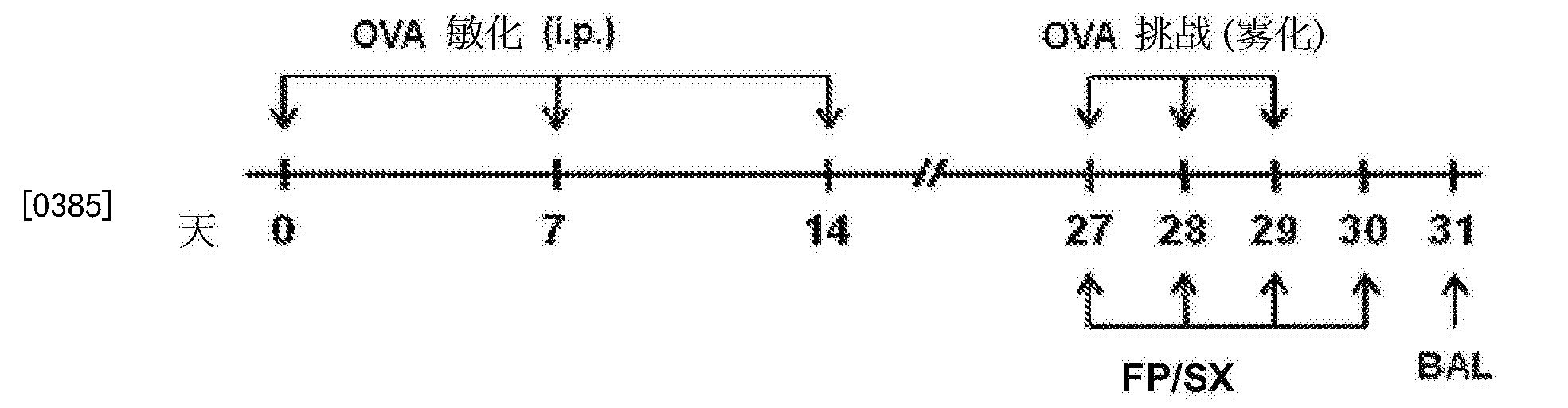 Figure CN103228273BD00602