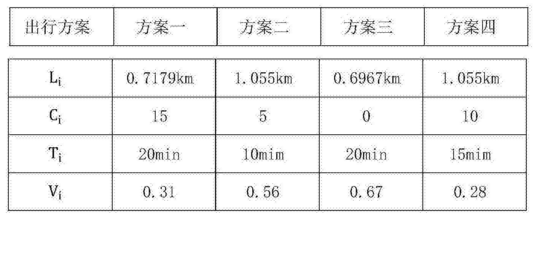 Figure CN108022022AD00091
