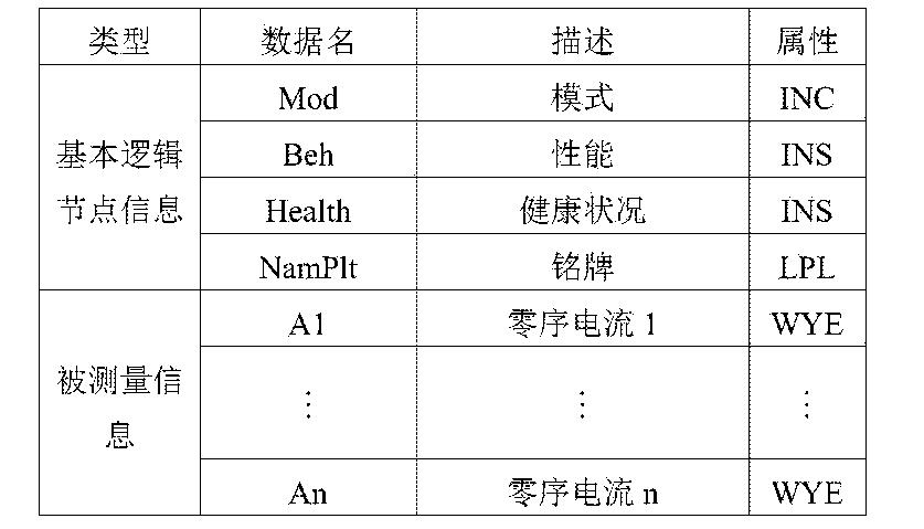 Figure CN105305632AD00082