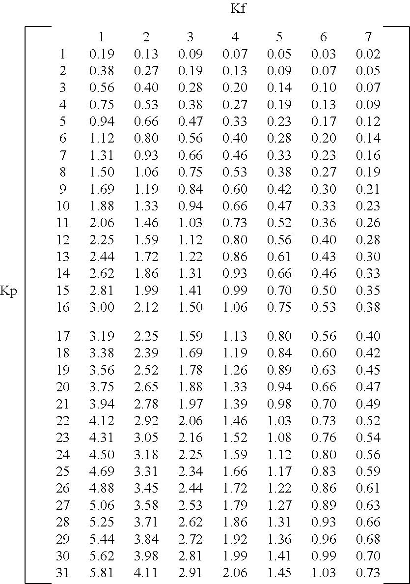 Figure US08284870-20121009-C00005
