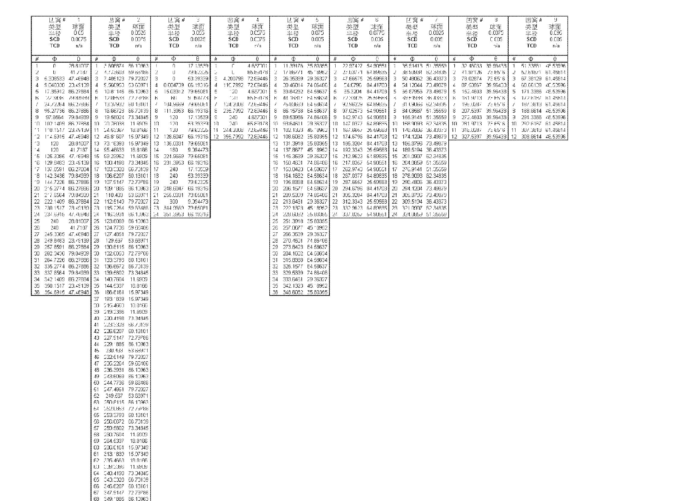 Figure CN102458589AD00221