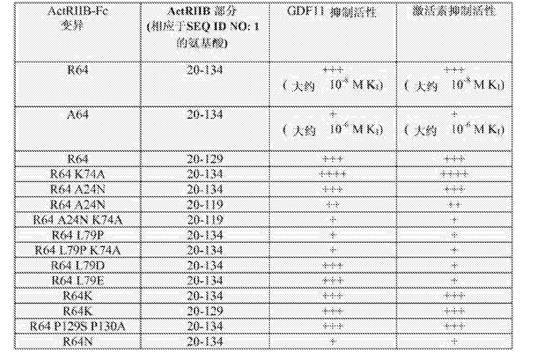 Figure CN103987403BD00461