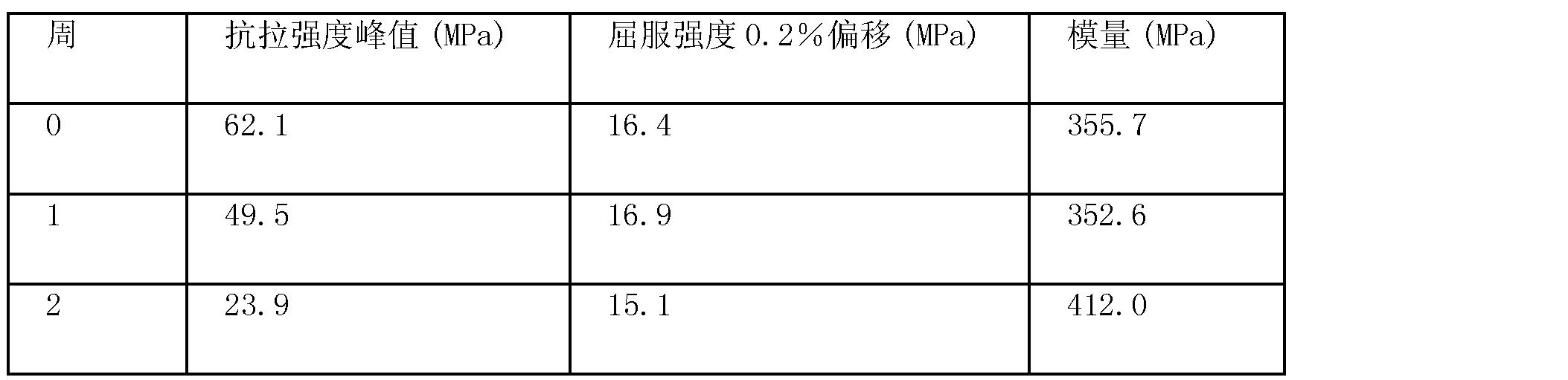 Figure CN101018572BD00211