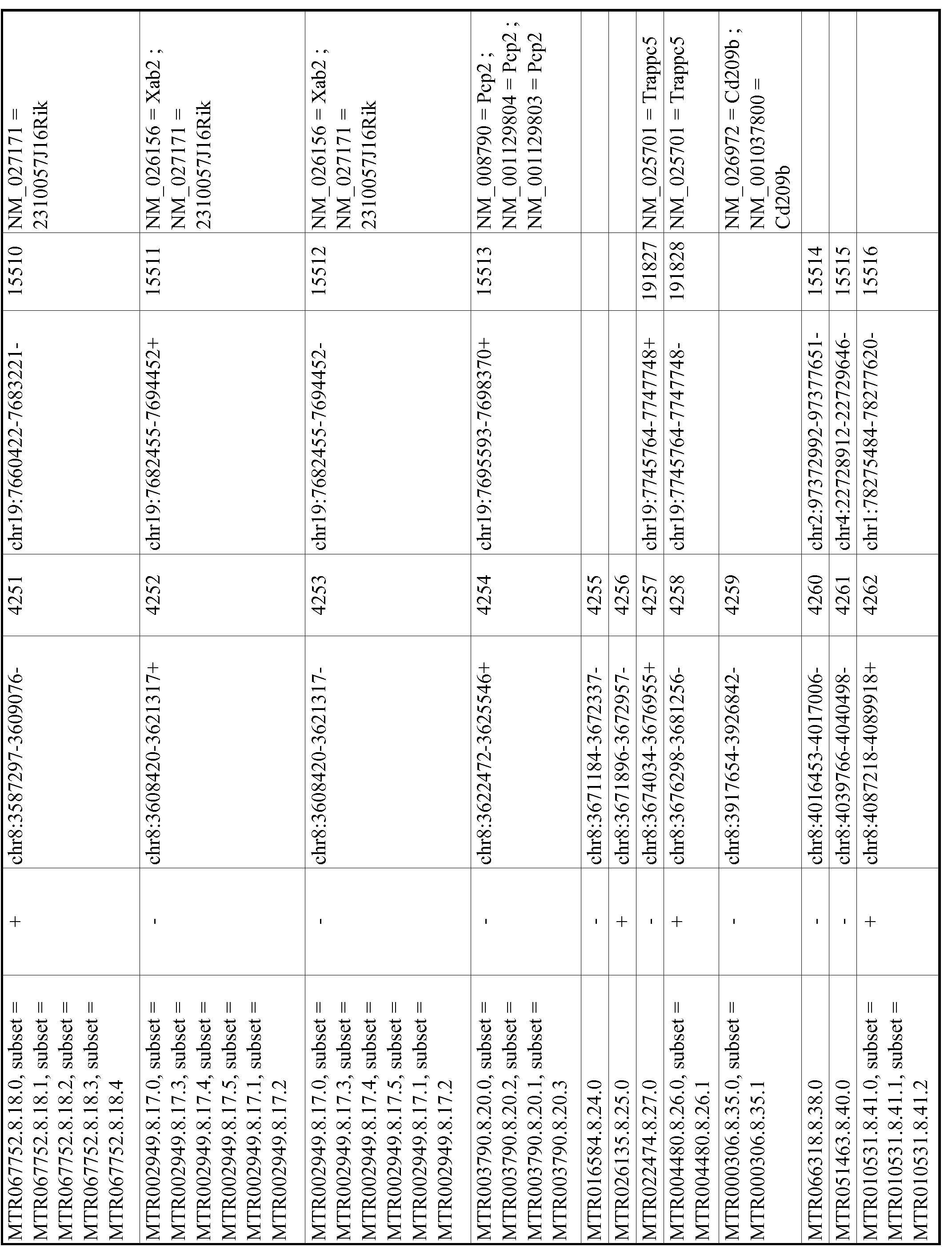 Figure imgf000806_0001