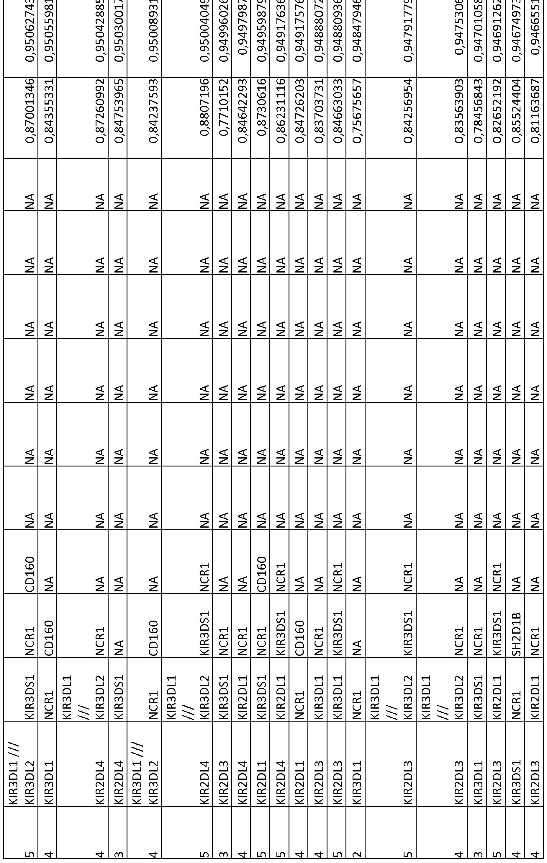 Figure imgf000244_0001