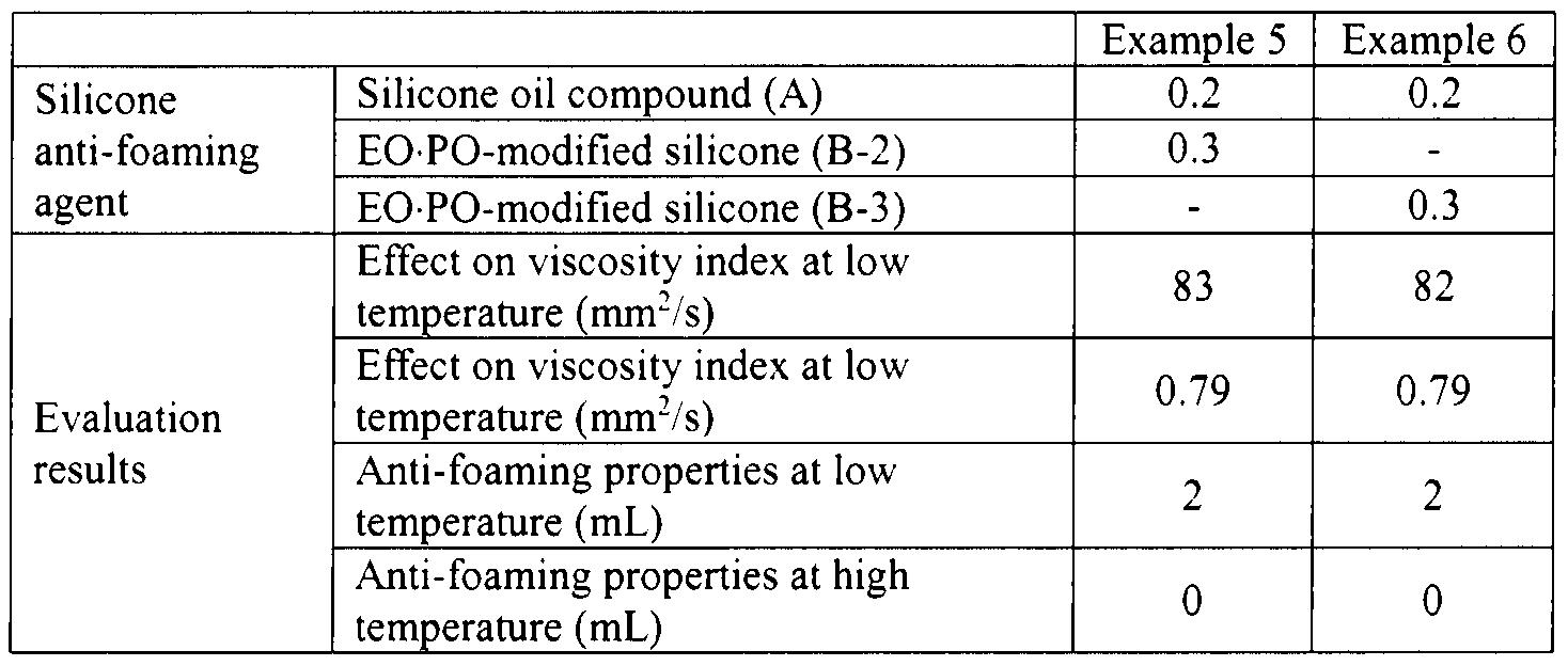 WO2017221059A1 - Automotive engine coolant composition