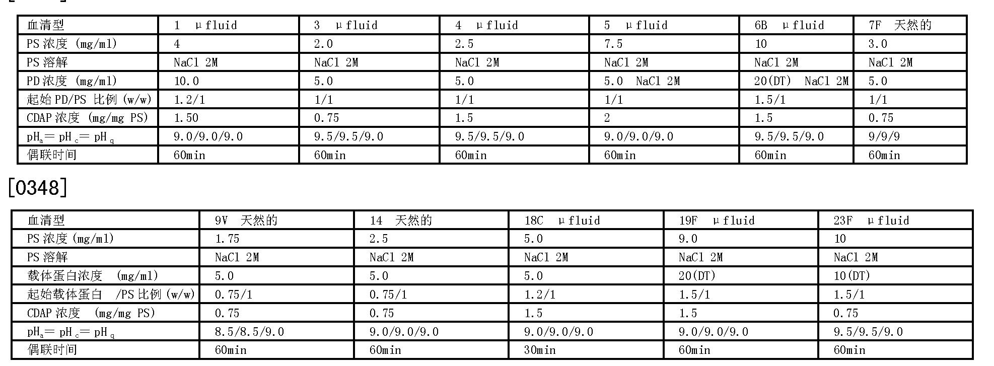 Figure CN101378779BD00393