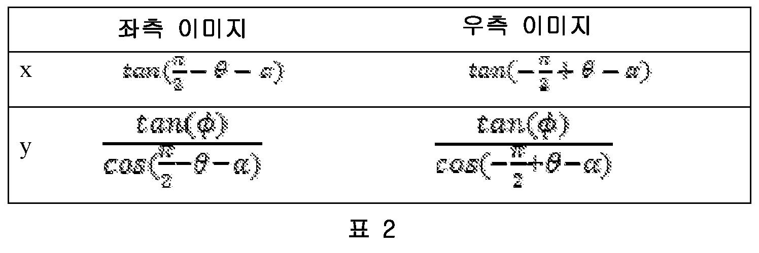 Figure 112017094790977-pct00003