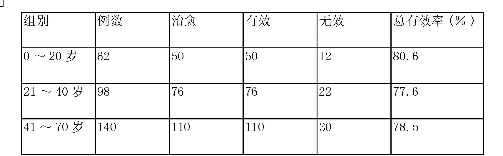 Figure CN104288672AD00123