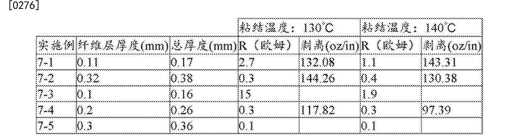 Figure CN107921739AD00282
