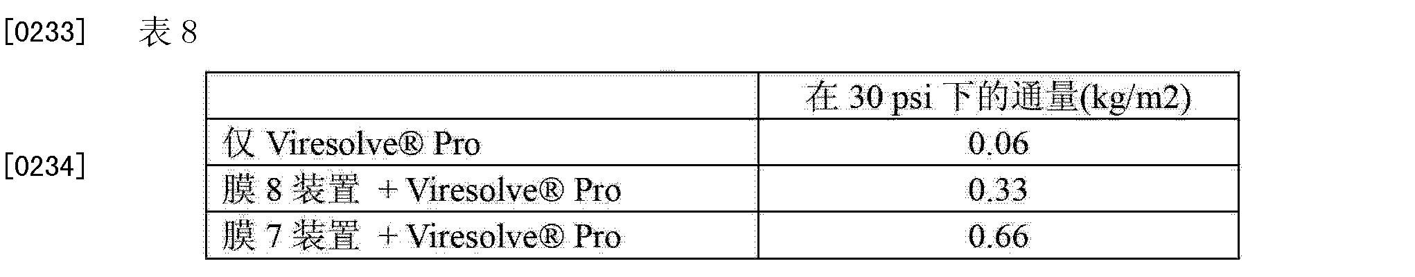 Figure CN103382215AD00321