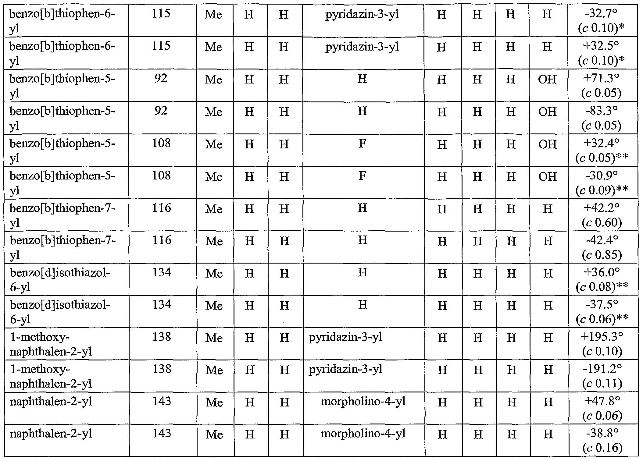 Figure imgf000173_0002