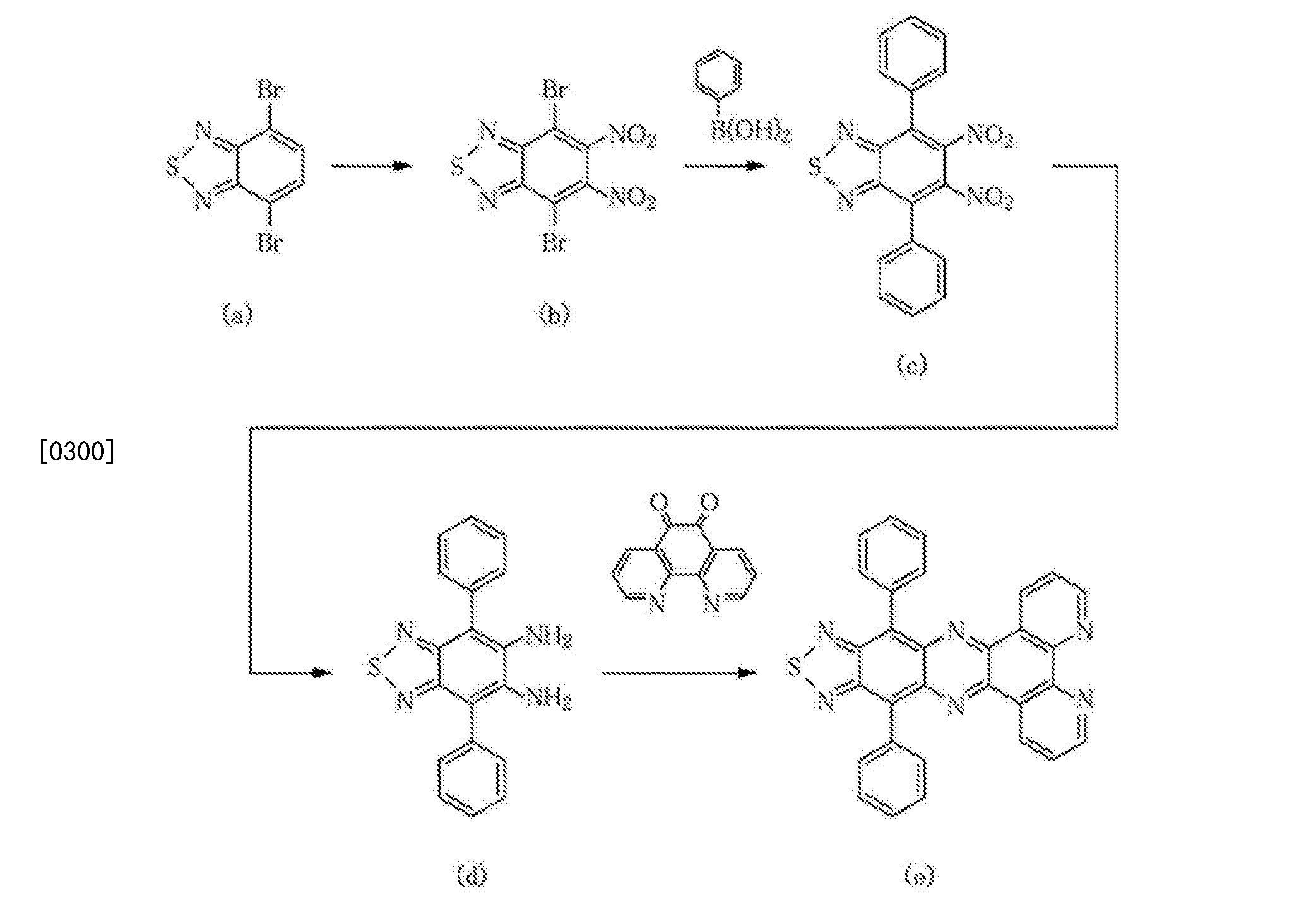 Figure CN103772416BD00421