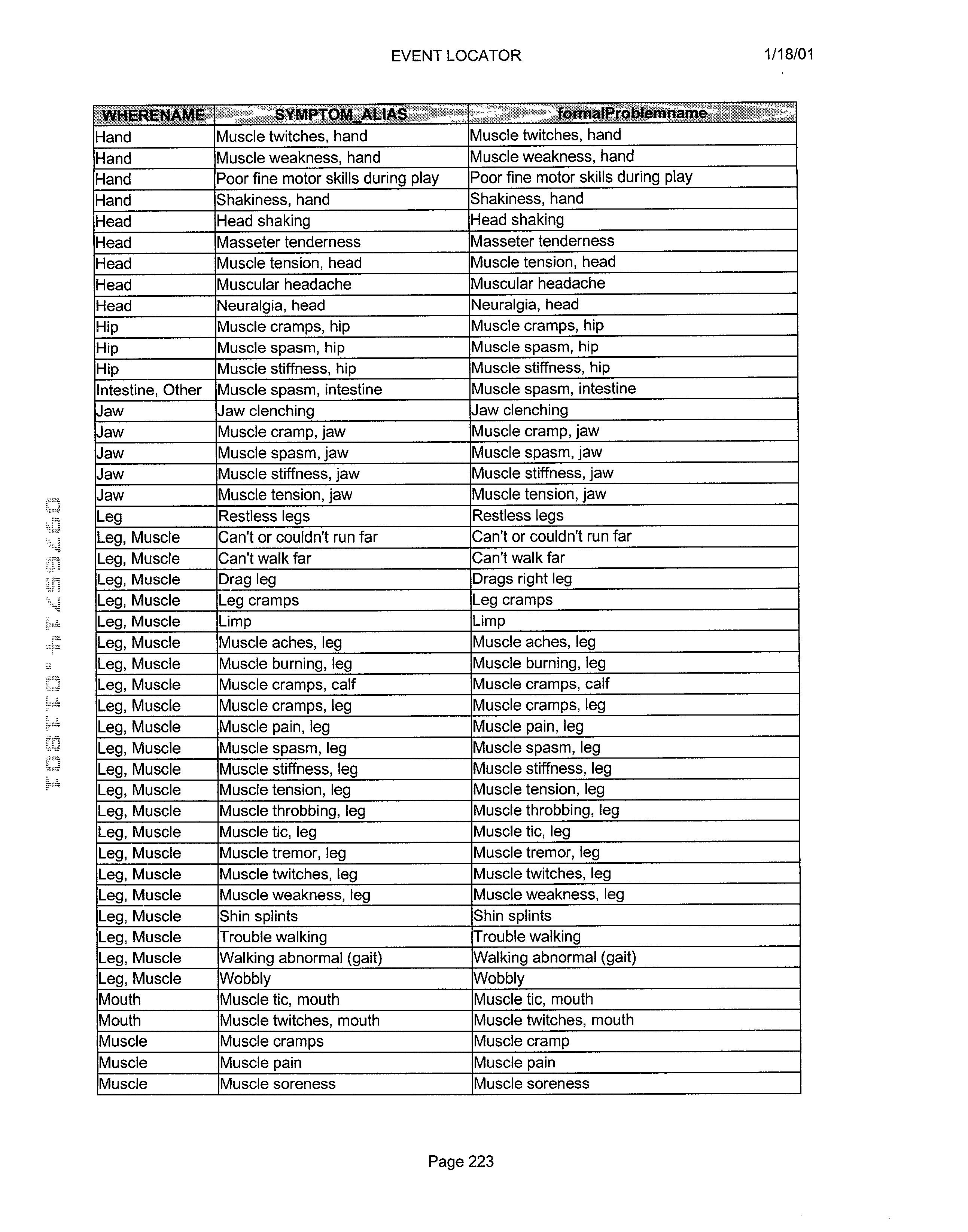 Figure US20030061072A1-20030327-P00224