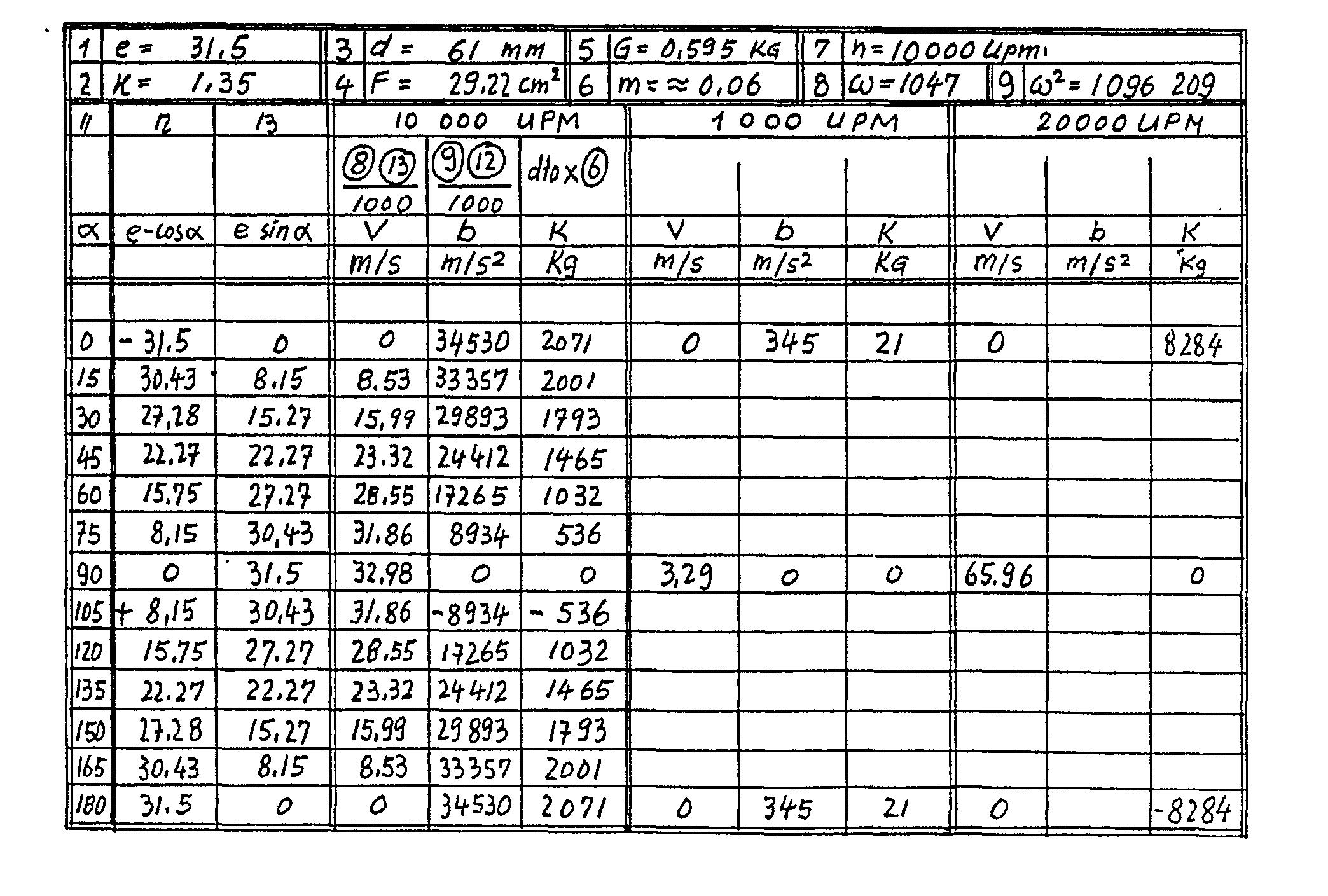 Aussendurchmesser = 45,24 mm H = 15 Kugellager Innendurchmesser = 19,05 mm