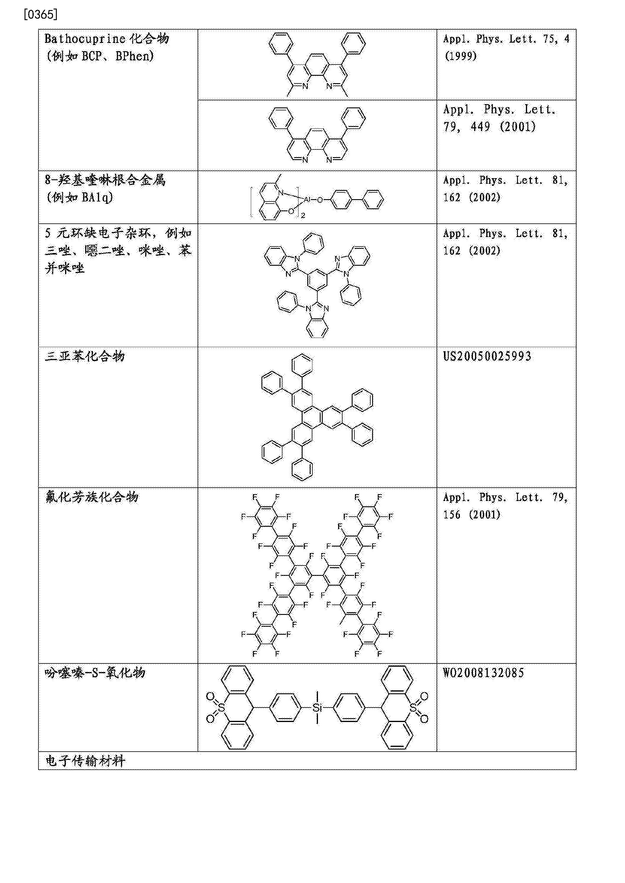 Figure CN106749425AD01291
