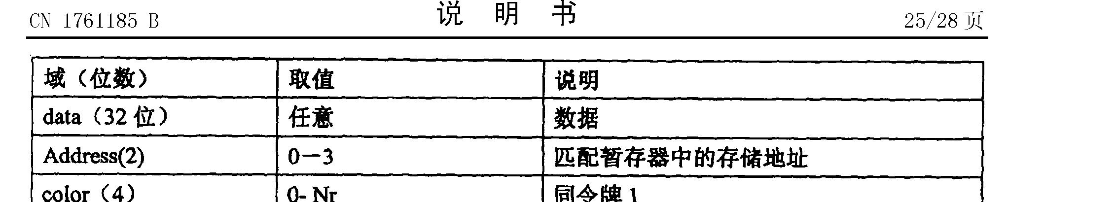 Figure CN1761185BD00331