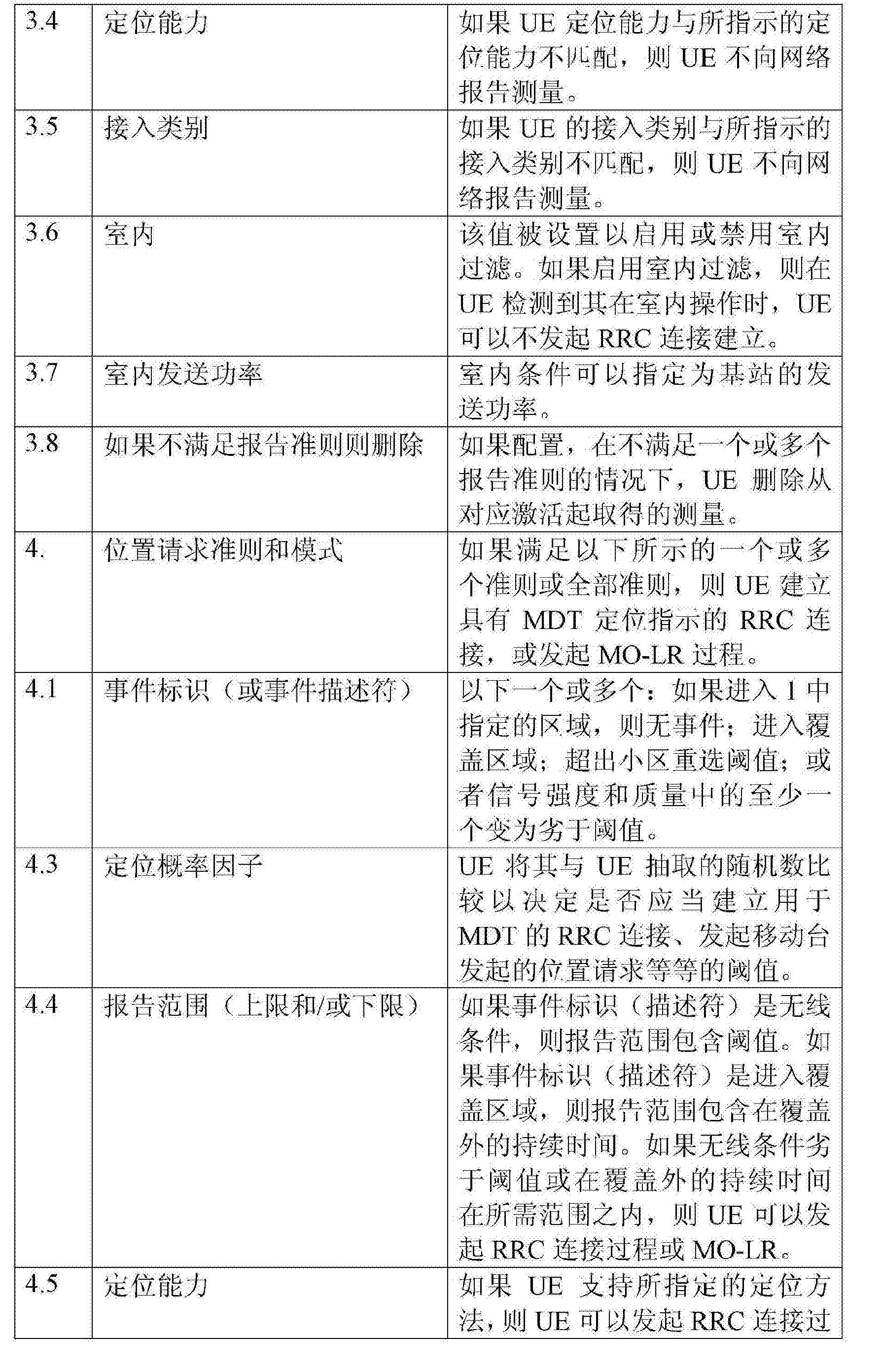 Figure CN102860062BD00261