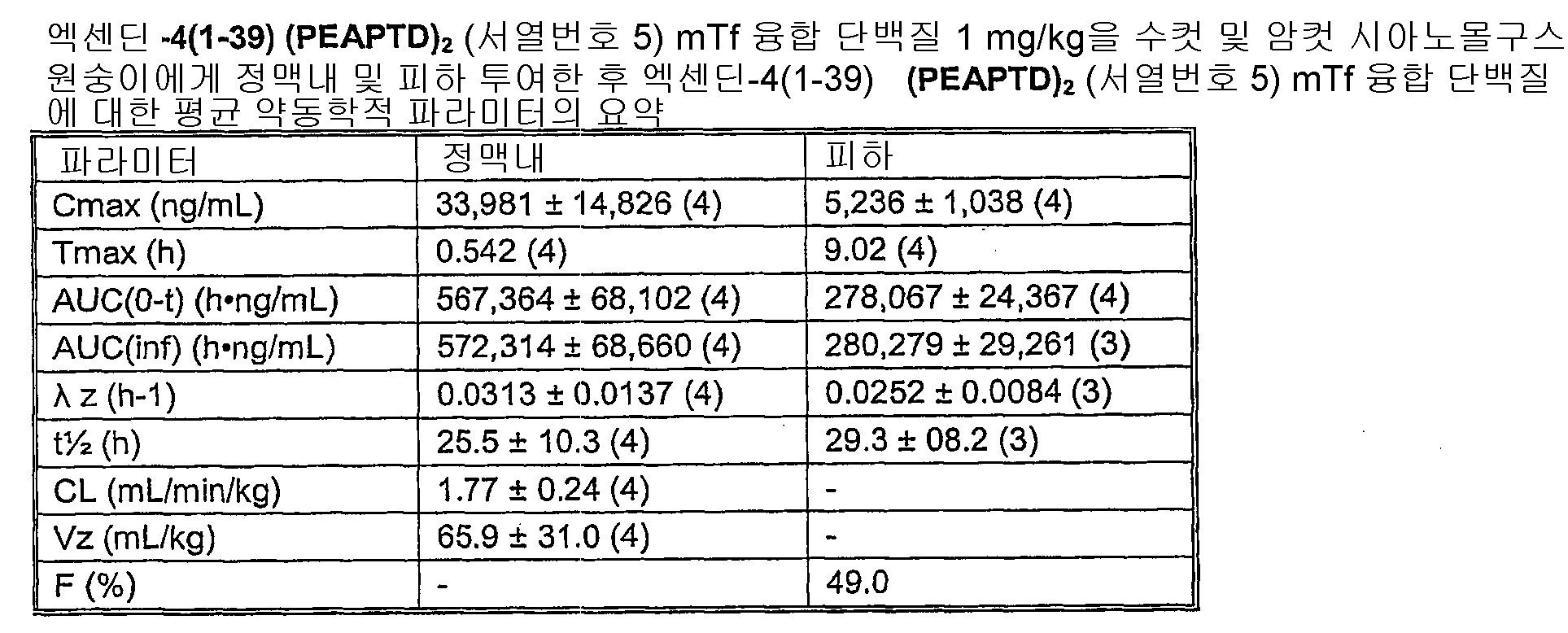 Figure 112009011070596-PCT00002