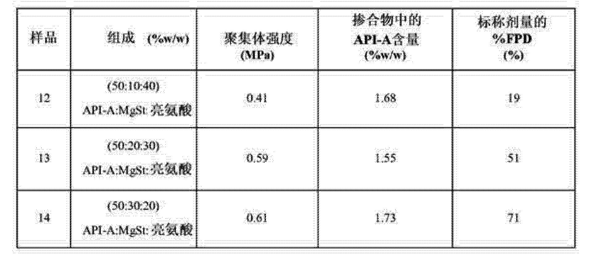 Figure CN104470503AD00302