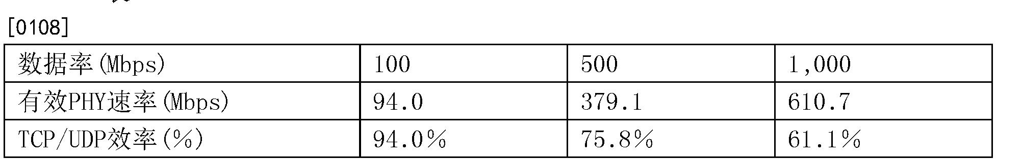 Figure CN107181660AD00141