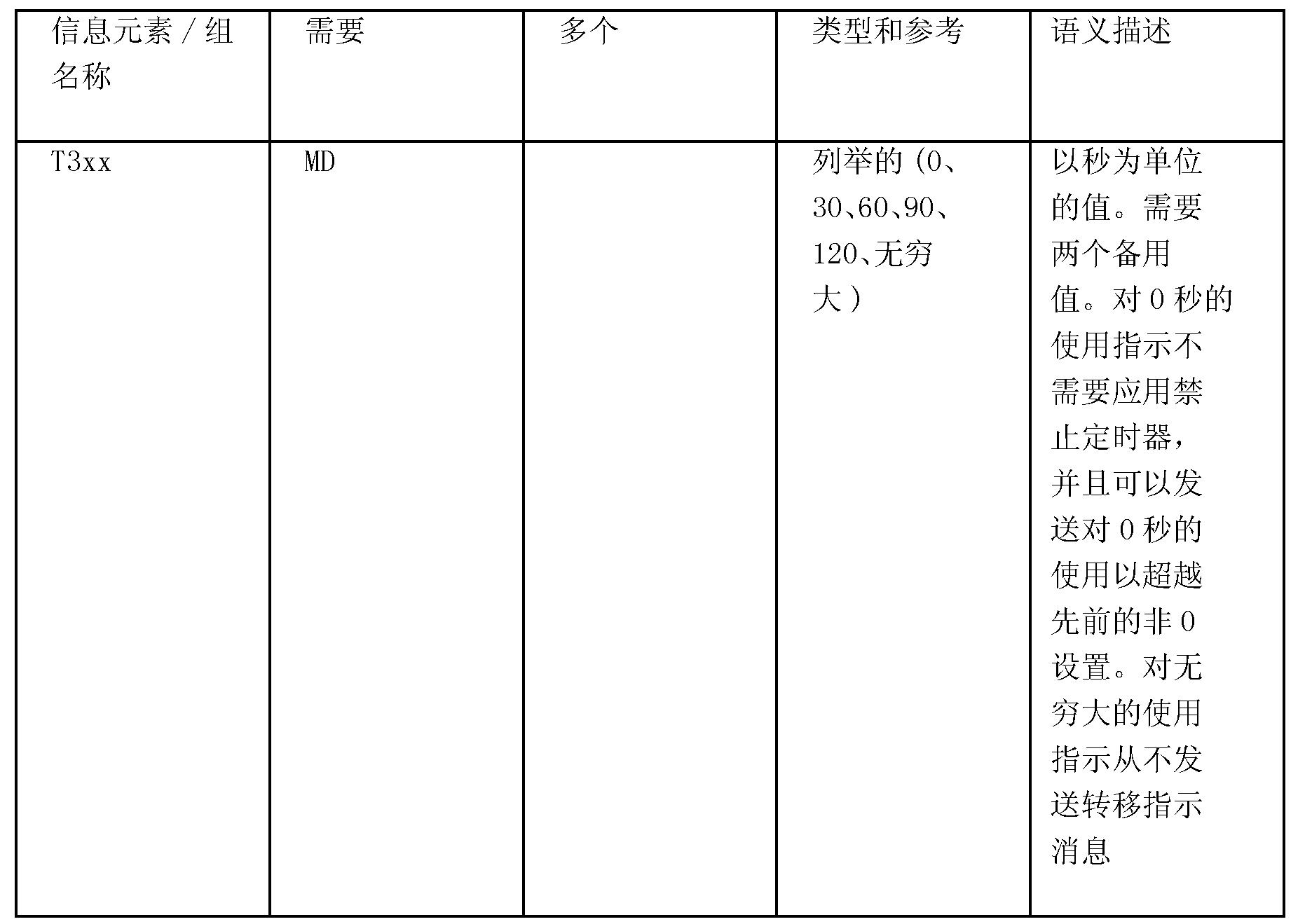 Figure CN101911816BD00222