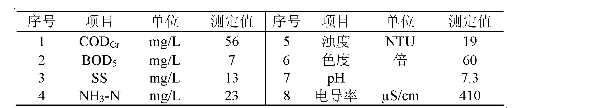 Figure CN102260013AD00091