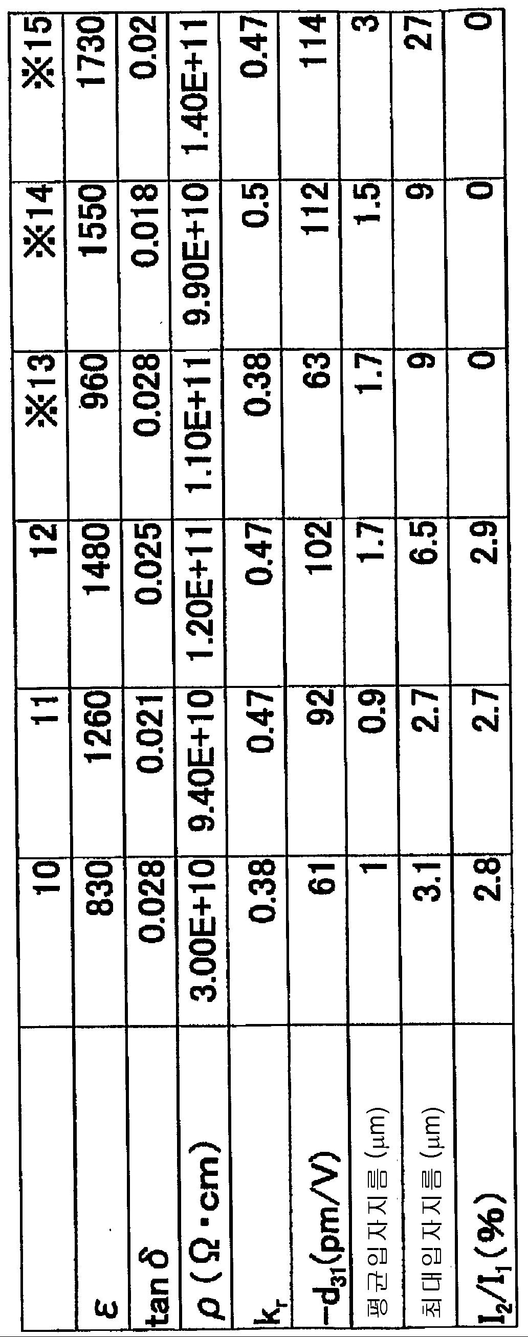 Figure 112010086043321-pct00002
