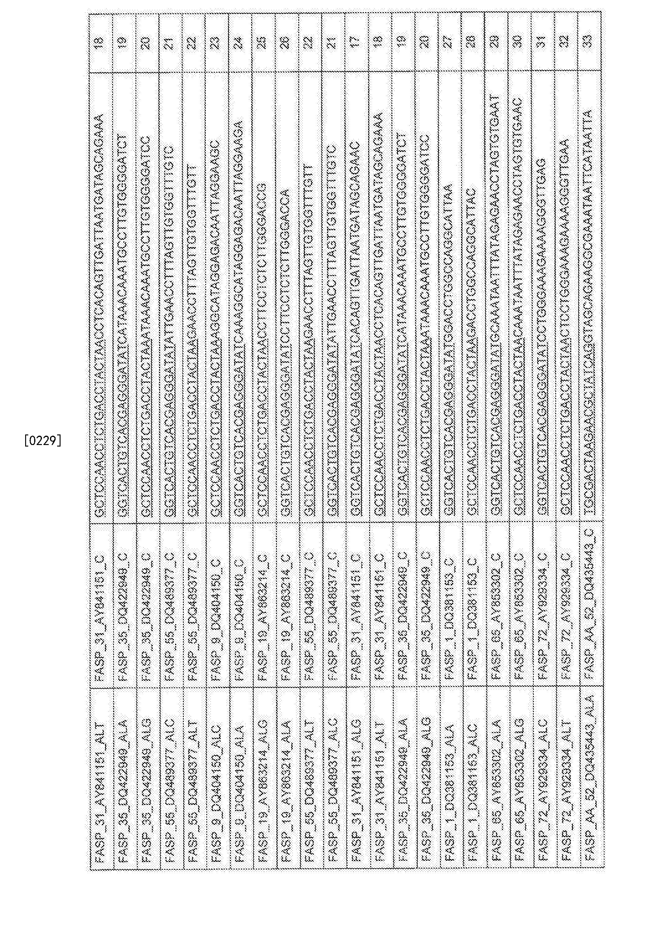 Figure CN108342453AD00331