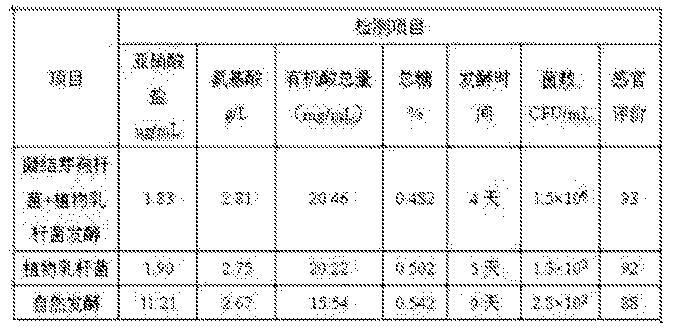 Figure CN103725633BD00071
