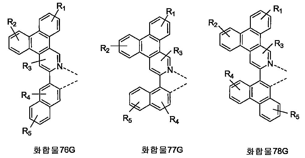 Figure 112017010428636-pct00261