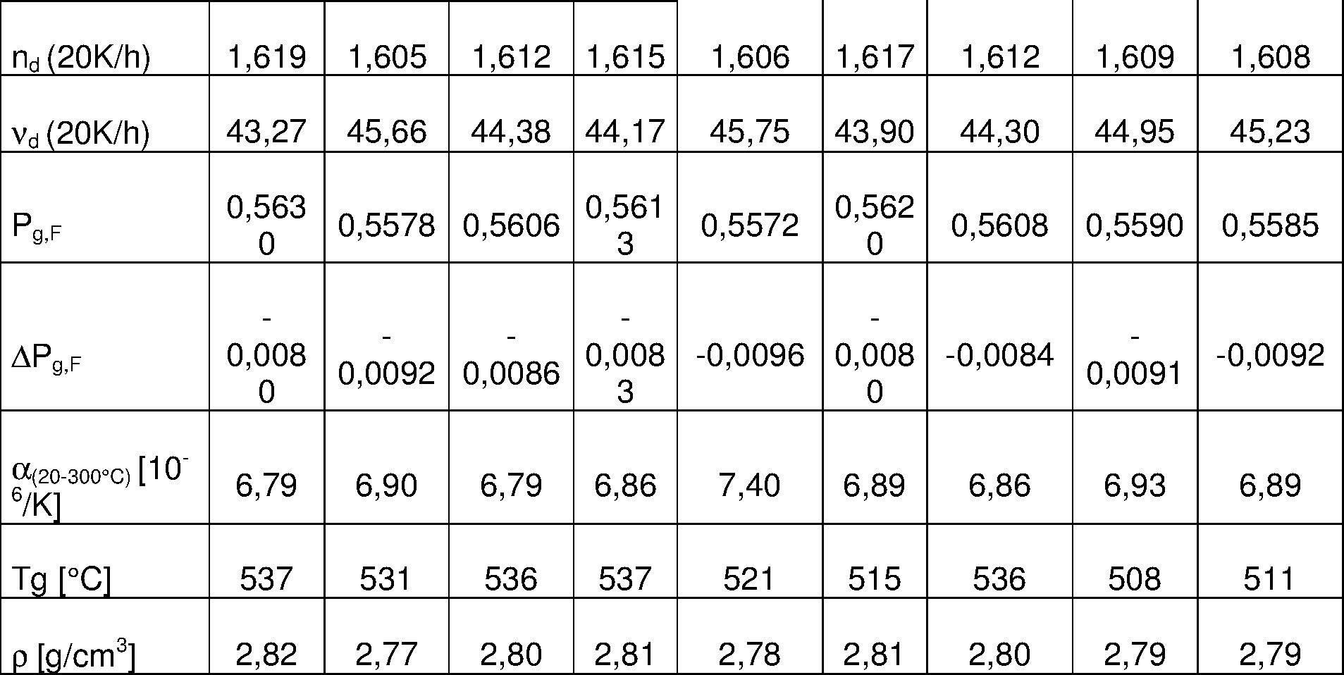 Figure DE102015119942A1_0003