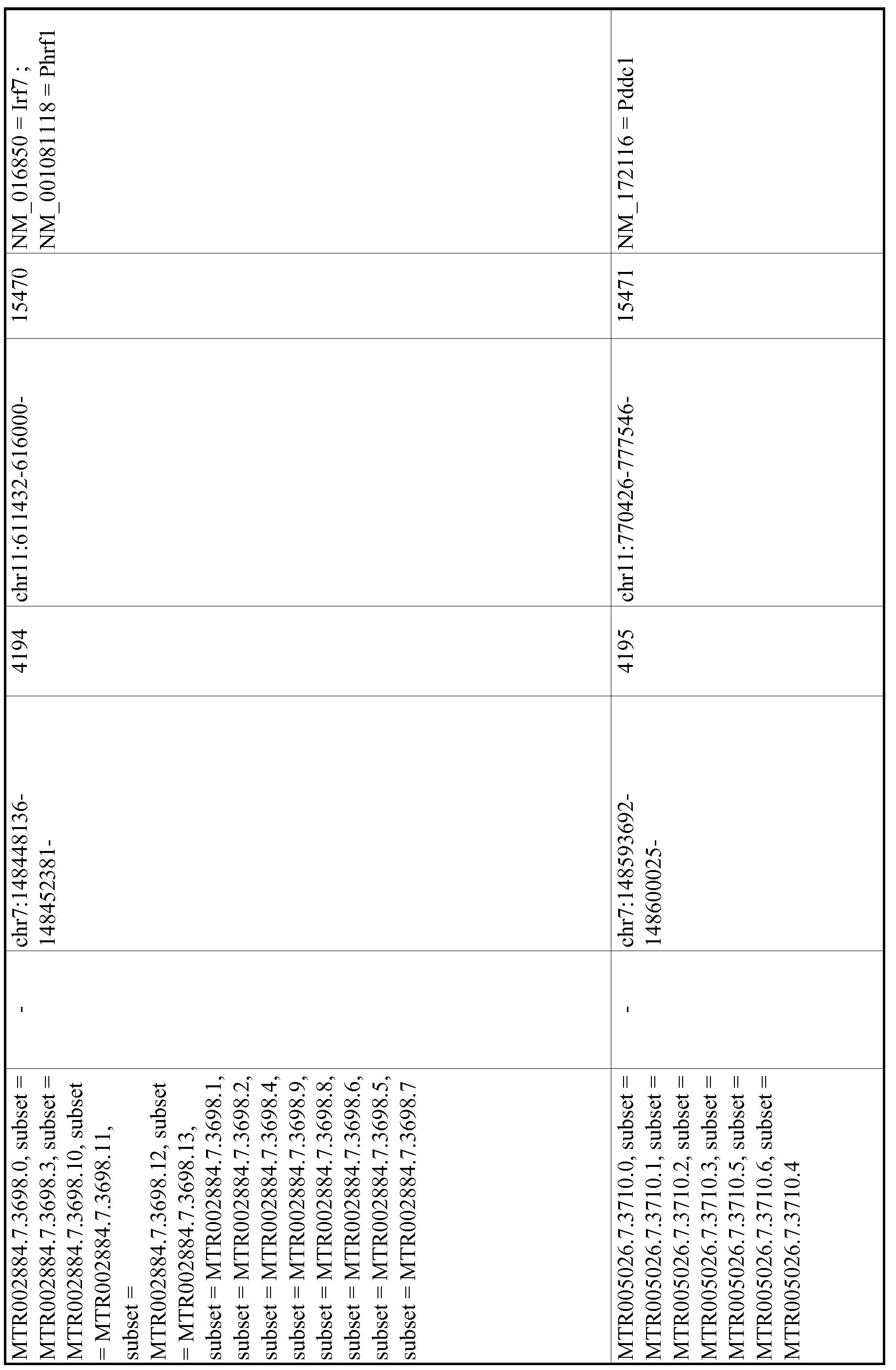 Figure imgf000793_0001