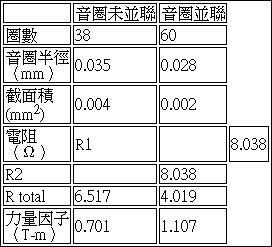 Figure 107136833-A0304-0002