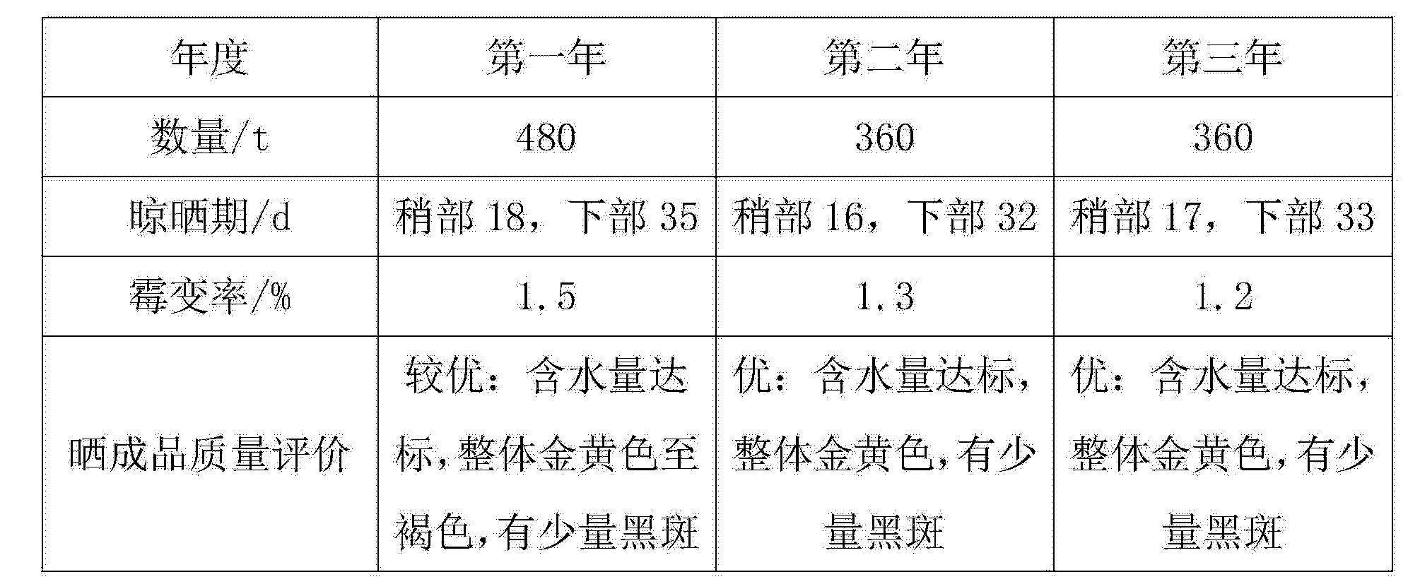 Figure CN104919990AD00061