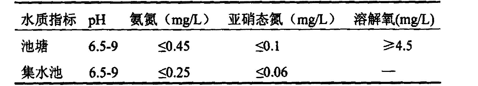 Figure CN104211259BD00071