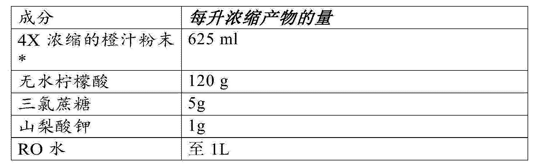 Figure CN104427888AD00071