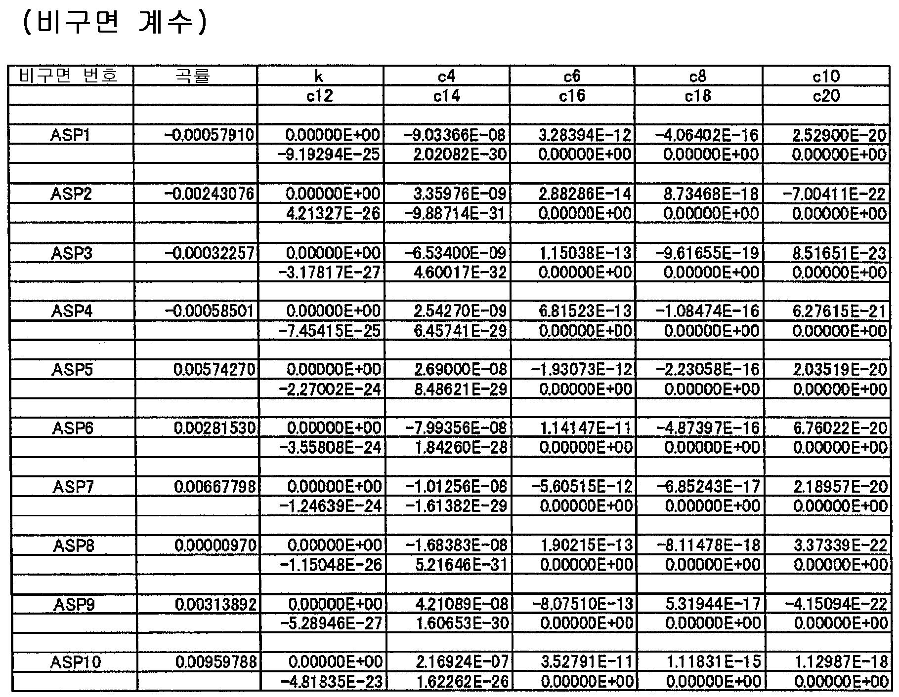 Figure 112015022032357-pat00019