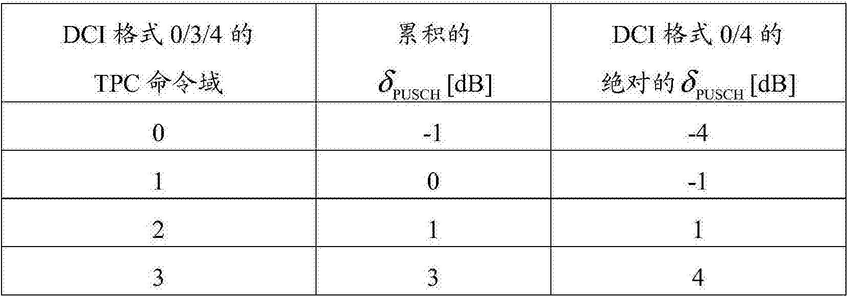 Figure CN108632971AD001612
