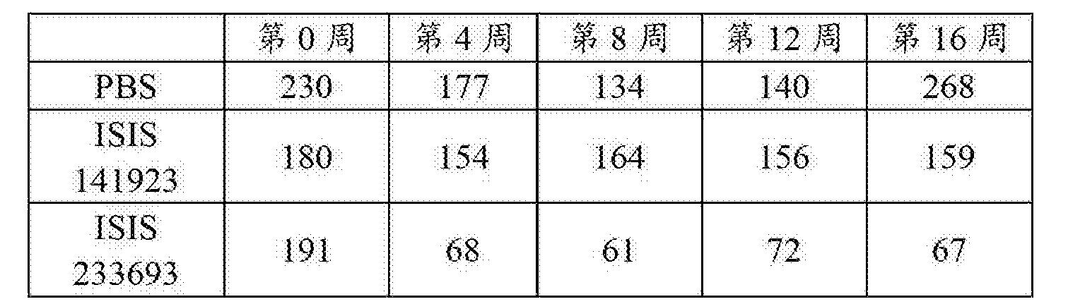 Figure CN102753186BD00523