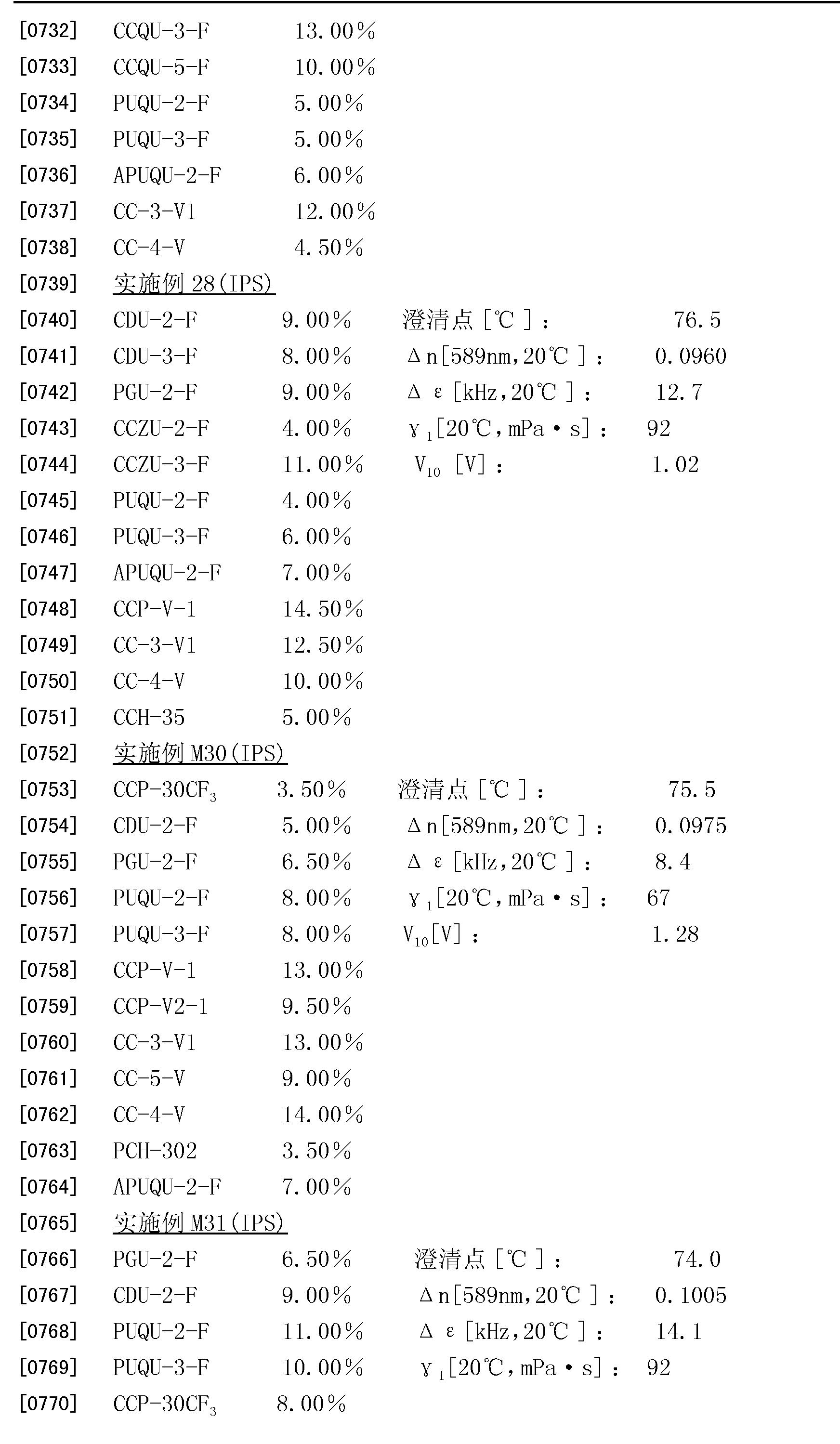 Figure CN101294079BD01491