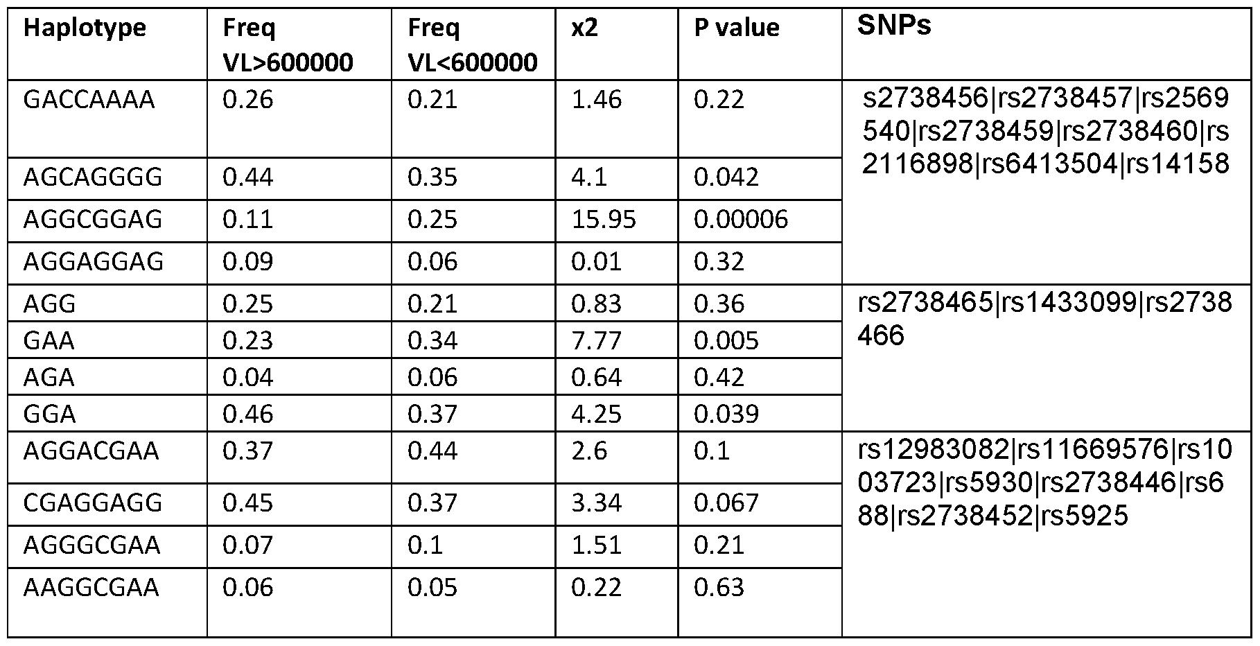 polimorfismo del gen itpa en diabetes