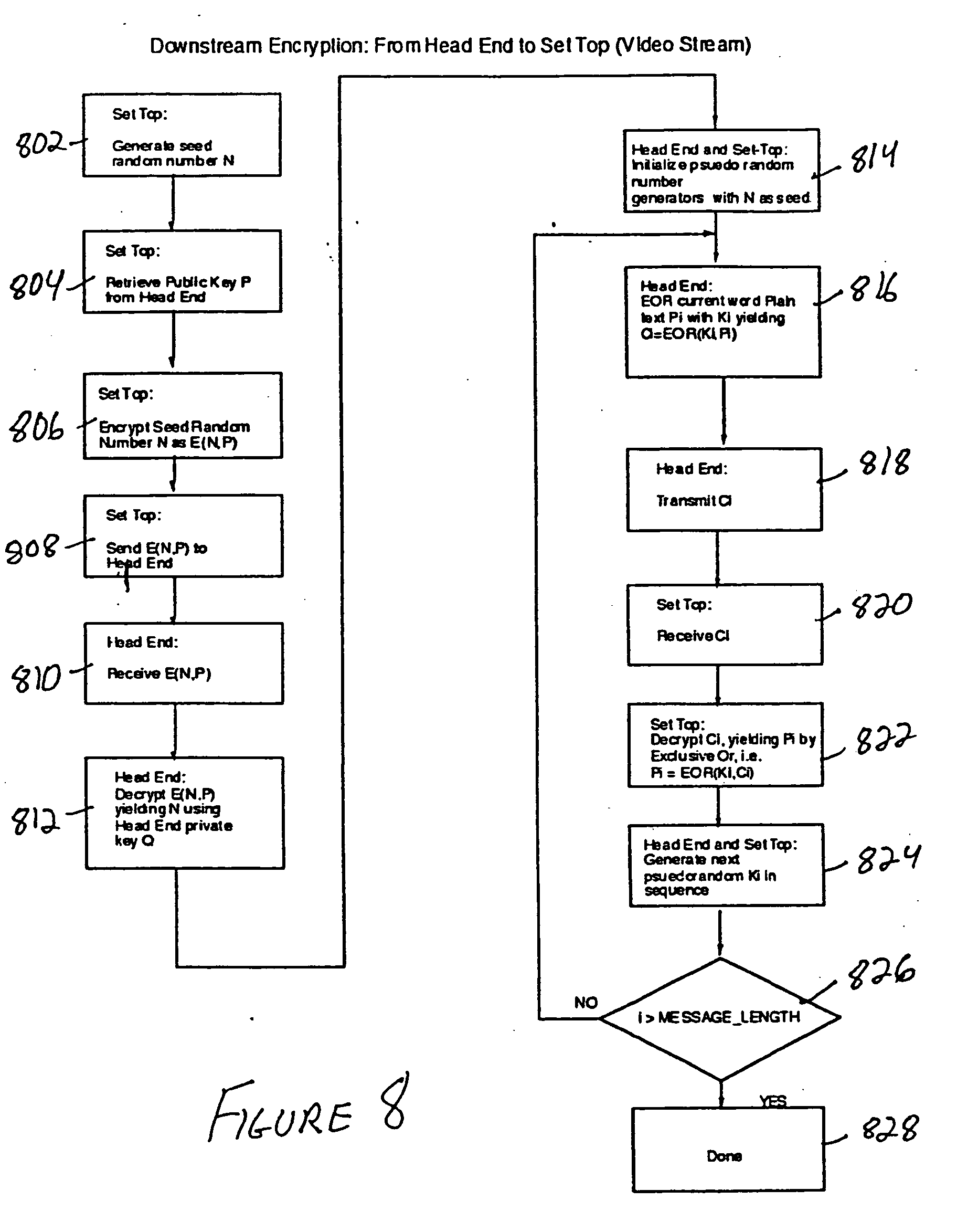 US20060150216A1 - System and method for scheduling broadcast